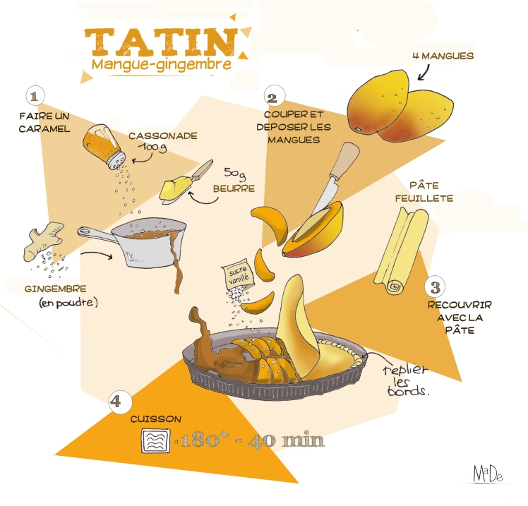 Recette Tatin mangue gingembre